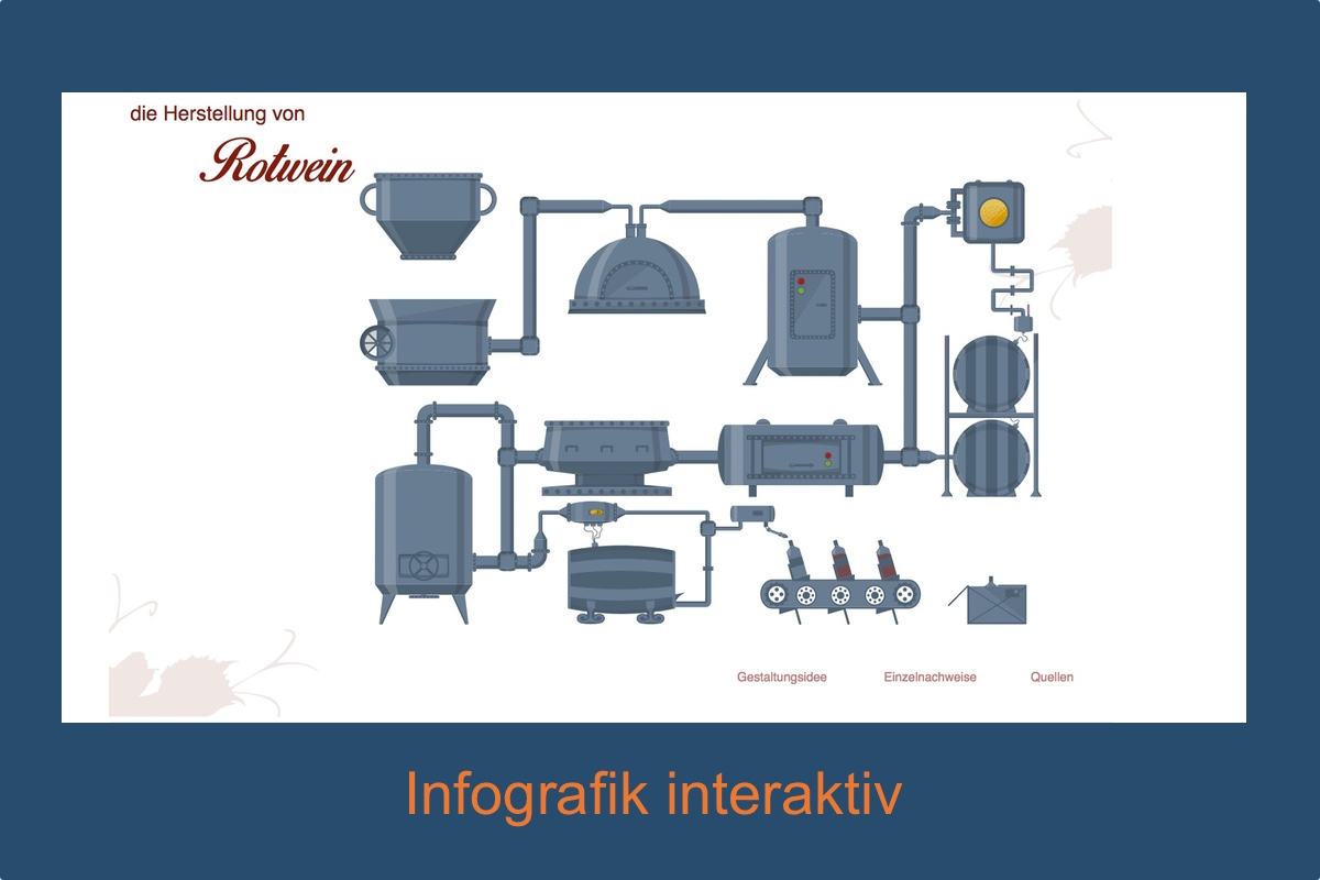 infografik interaktiv